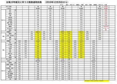 20191228〜三鉄下り.JPG
