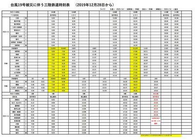 20191228~三鉄上り.JPG